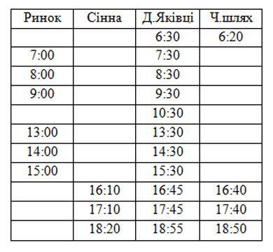 Расписание автобуса №4 Дальние Яковцы Полтава