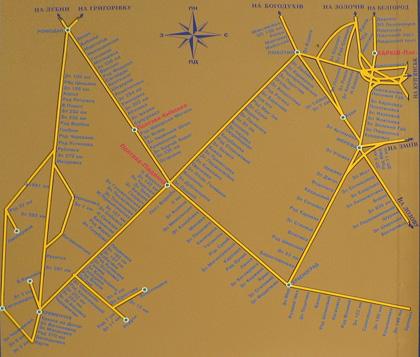 Схема приміського сполучення Полтави