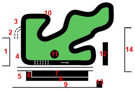 Схема картодрому «Лтава»