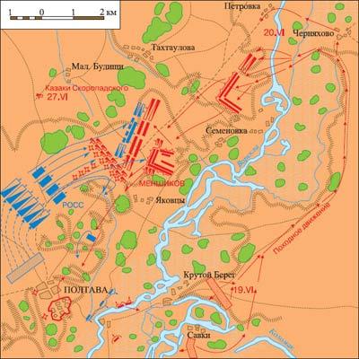 Схема Полтавської битви