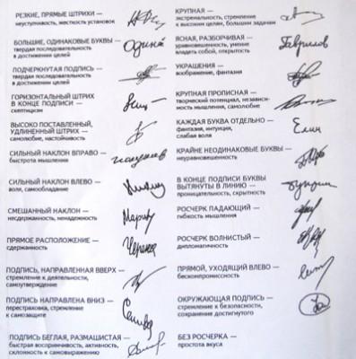 Підписи посадовців можуть бути «несправжніми»