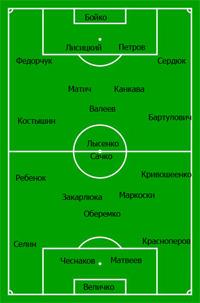 «Кривбасс» — «Ворскла». Накануне