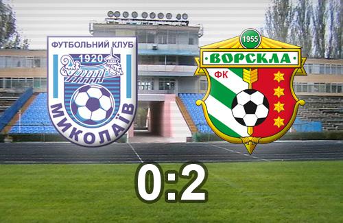 Кубок Украины: МФК «Николаев» — «Ворскла» 0:2
