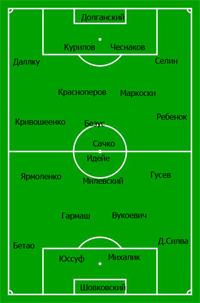 «Ворскла» — «Динамо». Накануне
