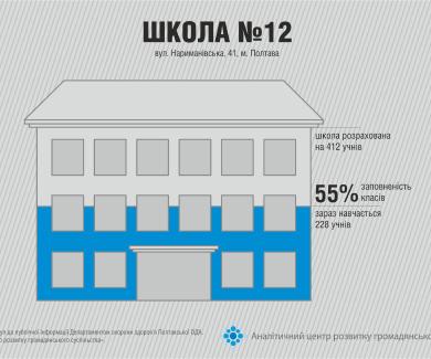 інфографік 1