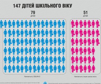 інфографік 2