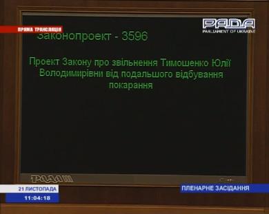 Голосування за законопроект № 3596