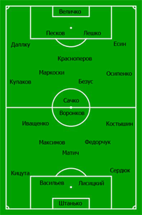 «Ворскла» — «Кривбасс»