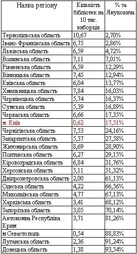 Закон Капранових (фото – pravda.com.ua)