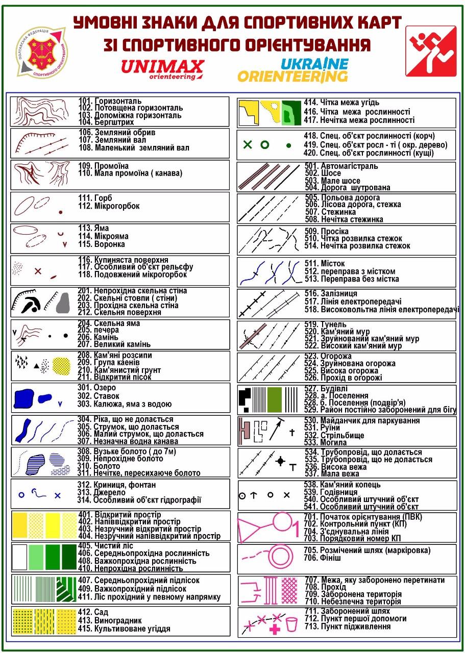 ... Позначення На Топографічних Картах Умовні Позначки На Топографічних  Картах b9ca7ff4ac55d