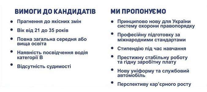В новую полицию будут набирать за такими критериями: