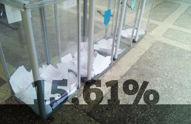 «Опора» констатує явку 12,8% виборців