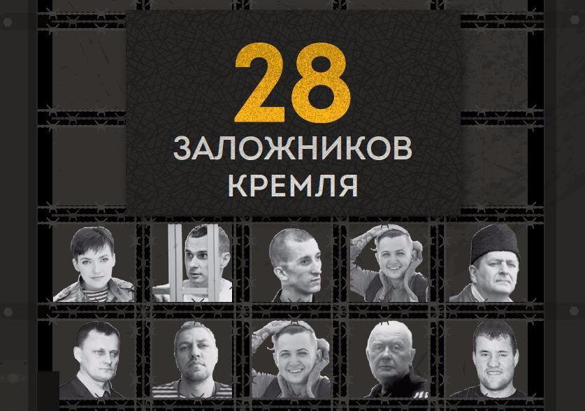 Фрагмент обкладинки звіту «28 заручників Кремля»