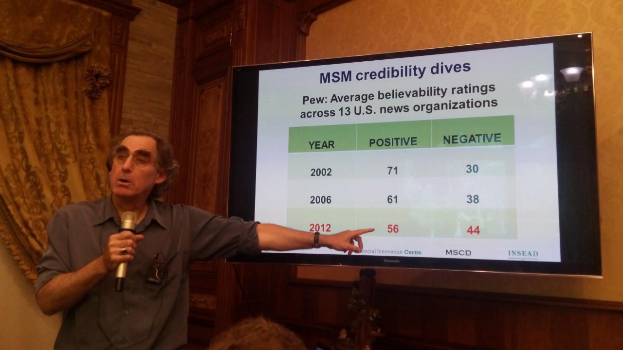 Марк Хантер і статистика довіри до медіа