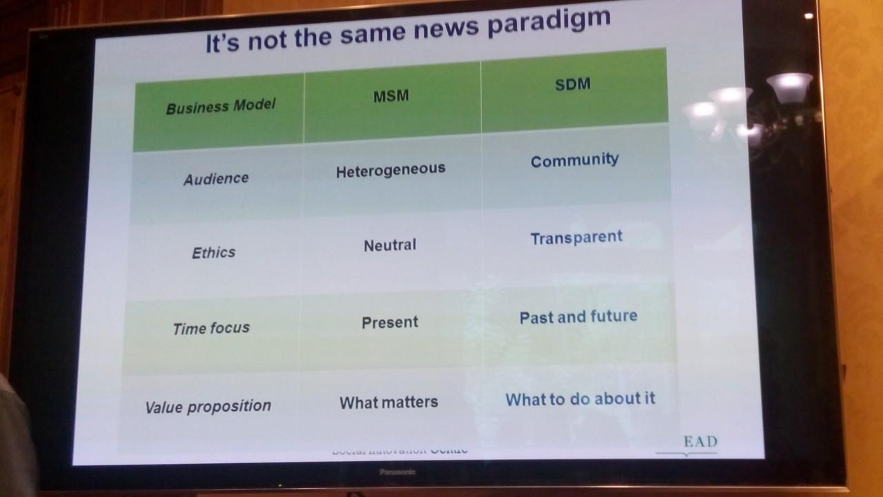 Нова парадигма медій