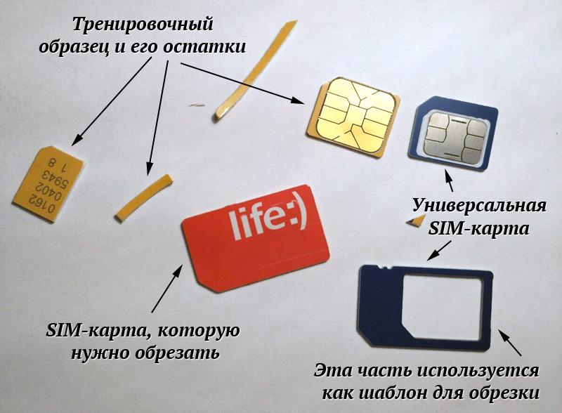 Обрезка SIM-карты до формата micro-SIM