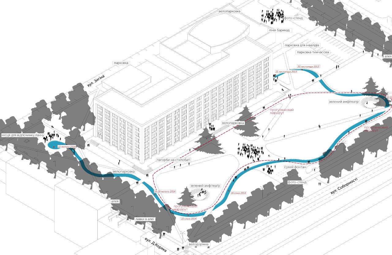 Проект-переможець «Відкритий парк» полтавської урбан-платформи «CityLab»