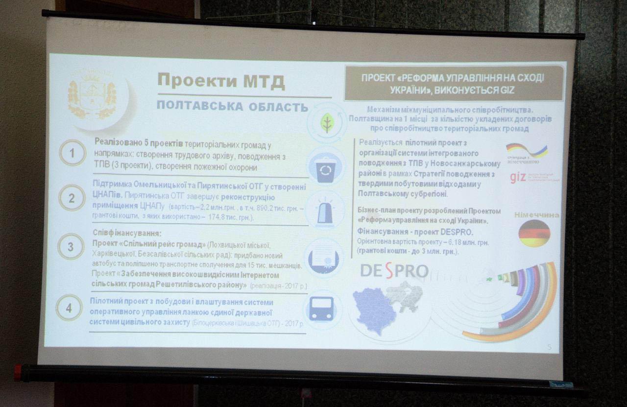 Проекти МТД у Полтавській області