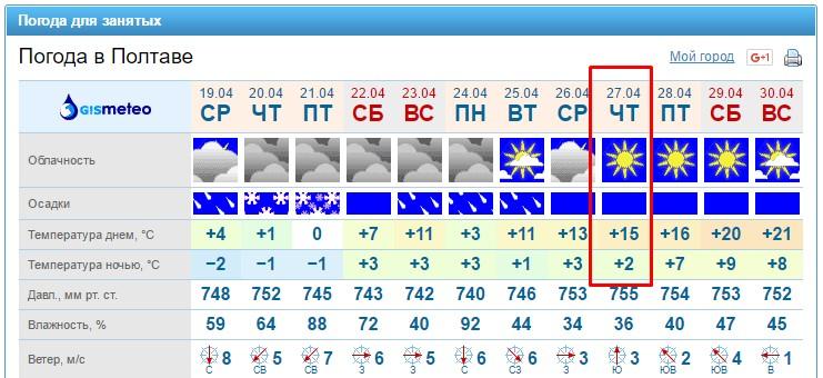 Як мінімум до 27 квітня ще буде холодно!
