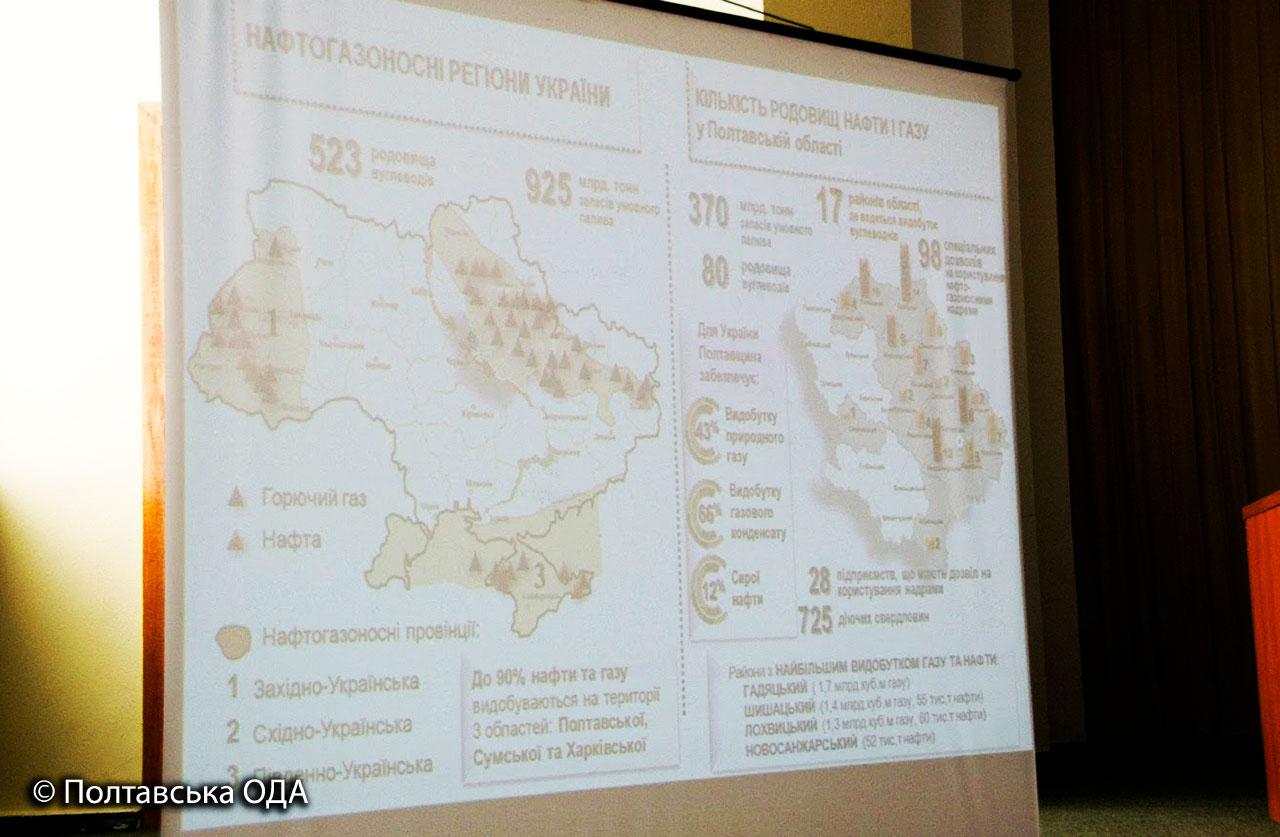 Показники Полтавської області