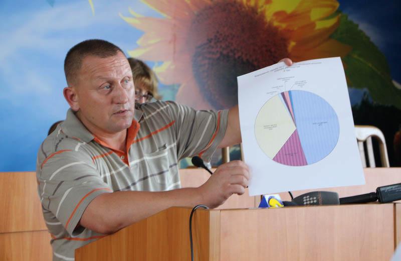 Начальник КП «Полтаваелектроавтотранс» Євгеній Зайцев