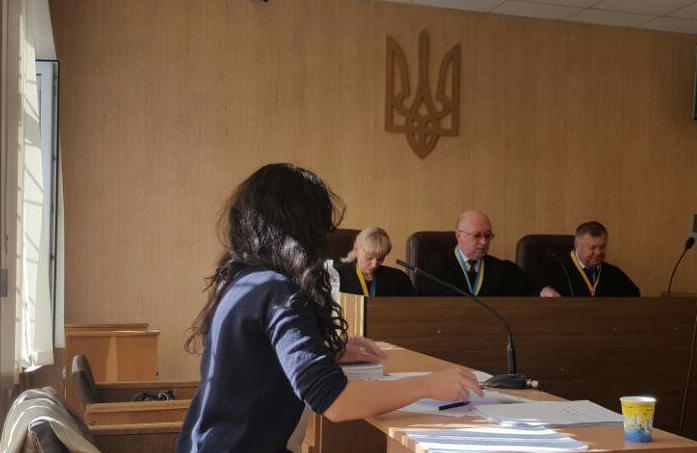 Колегія суддів