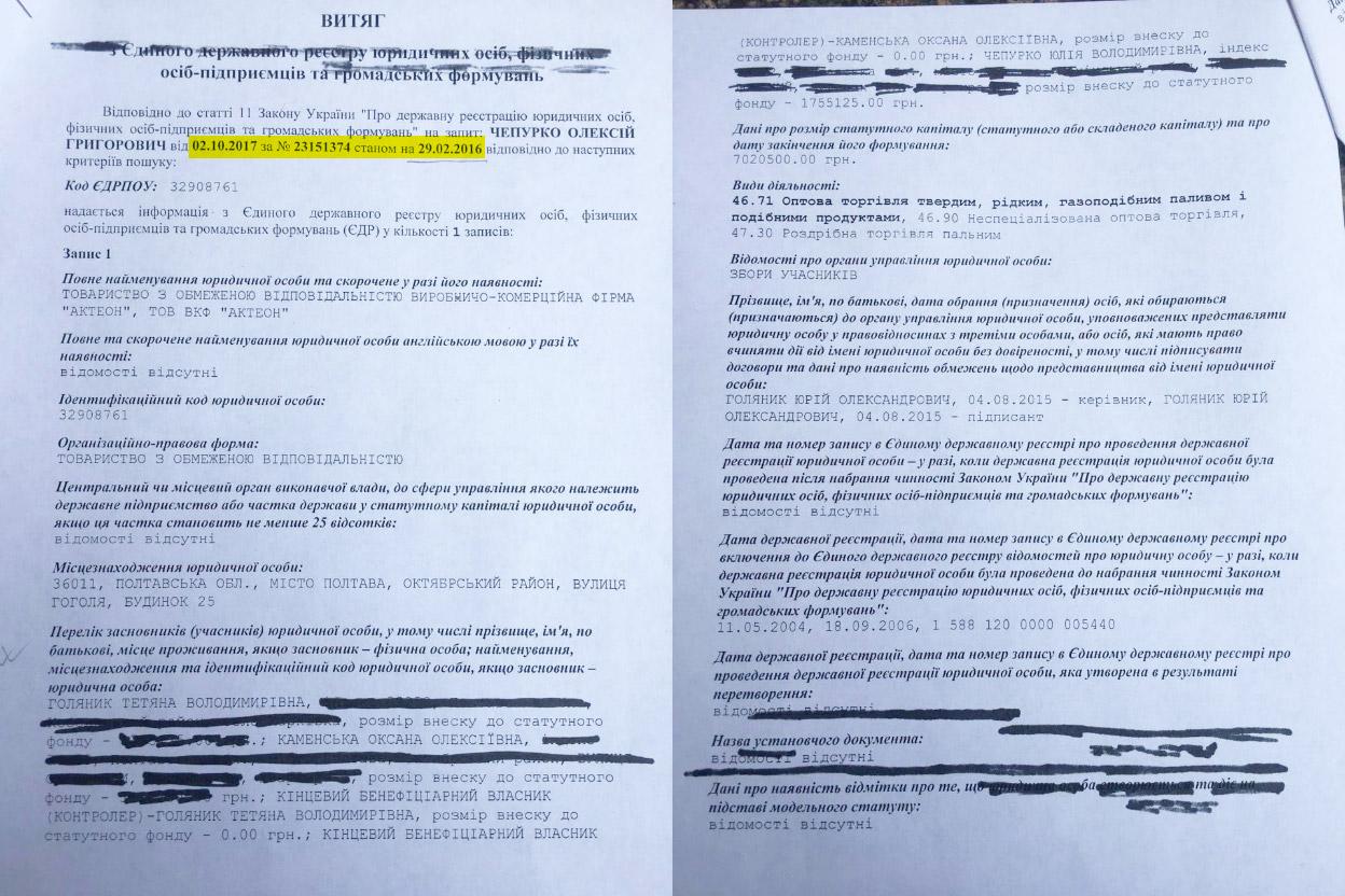 Витяг з Єдиного державного реєстру юридичних осіб