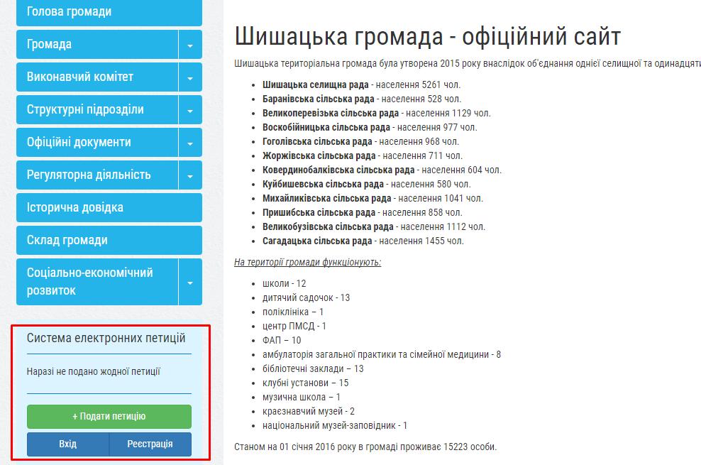 Типова ситуація з подачею електронних петицій