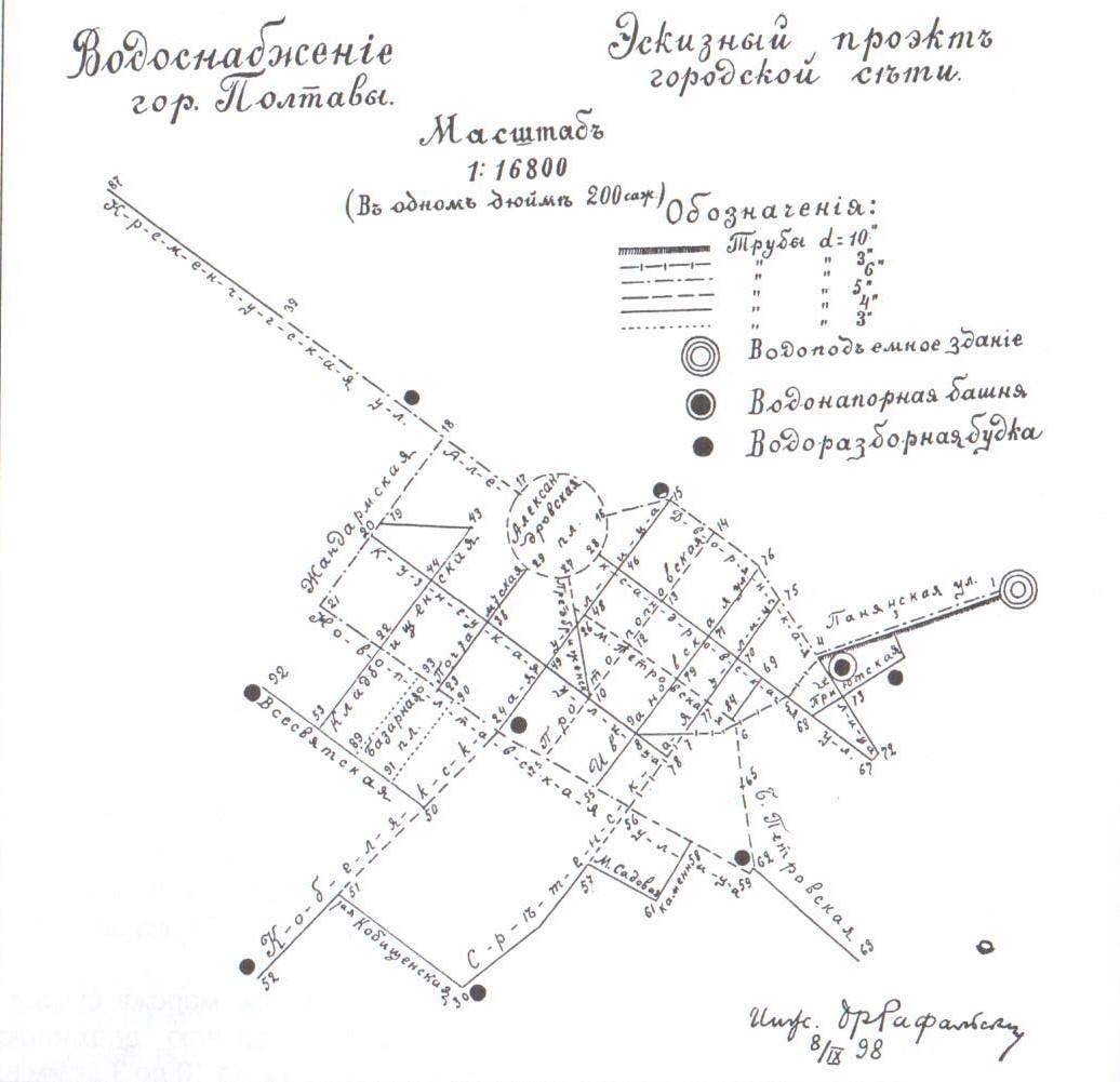 Ескізний проект водопровідної частини міста, складений інженером Рафальським (1898 рік)