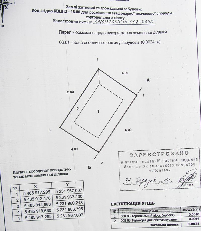 Кадастровий план земельної ділянки