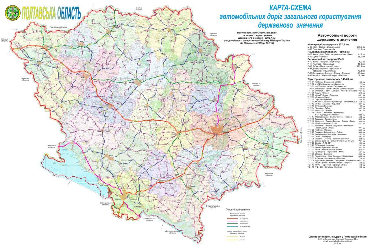 Карта доріг Полтавської області