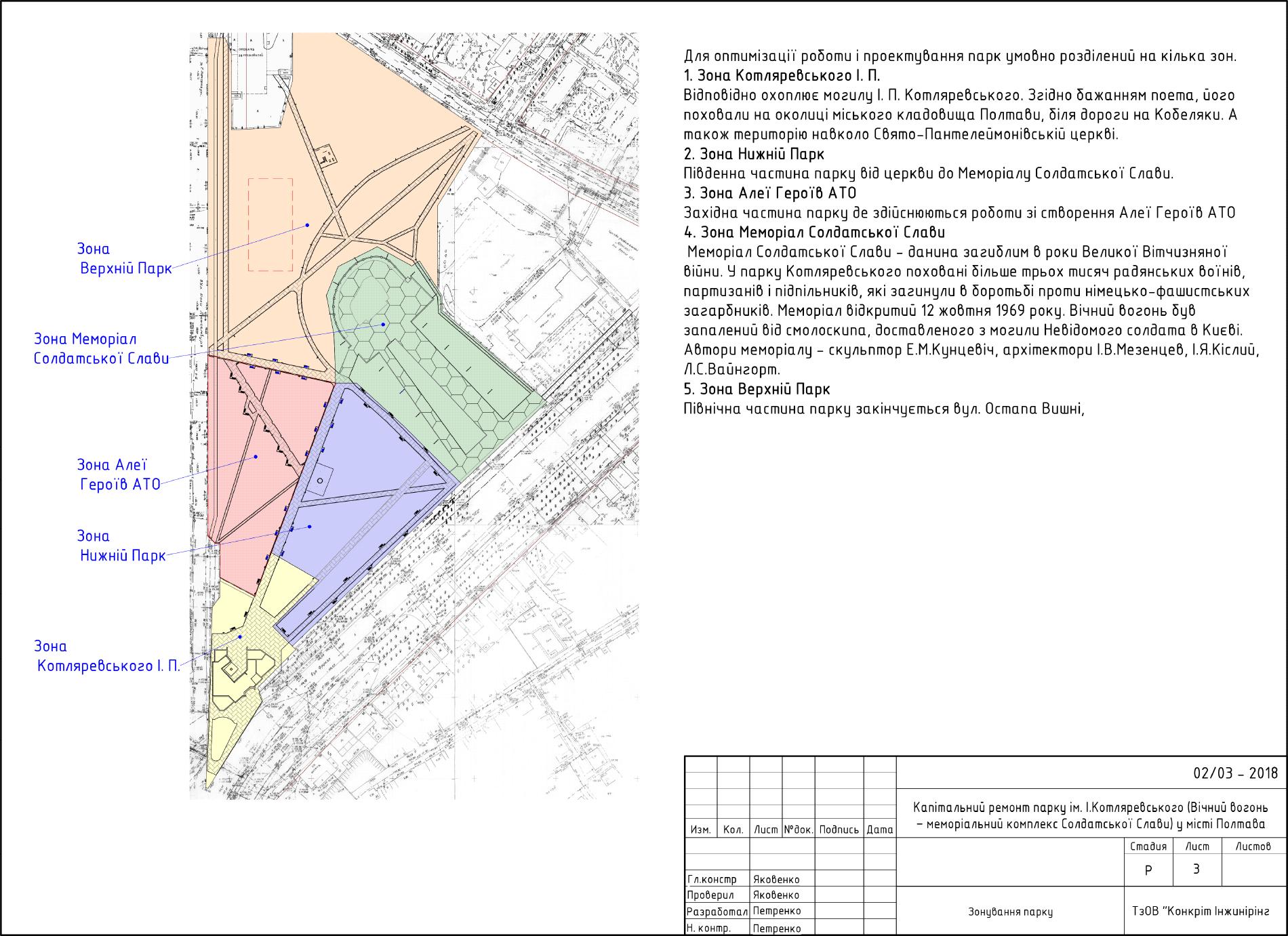 Зонування парку ім. І.Котляревського (Вічний вогонь — меморіальний комплекс Солдатської слави)