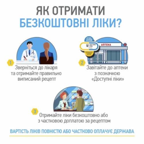 Інфографіка МОЗ