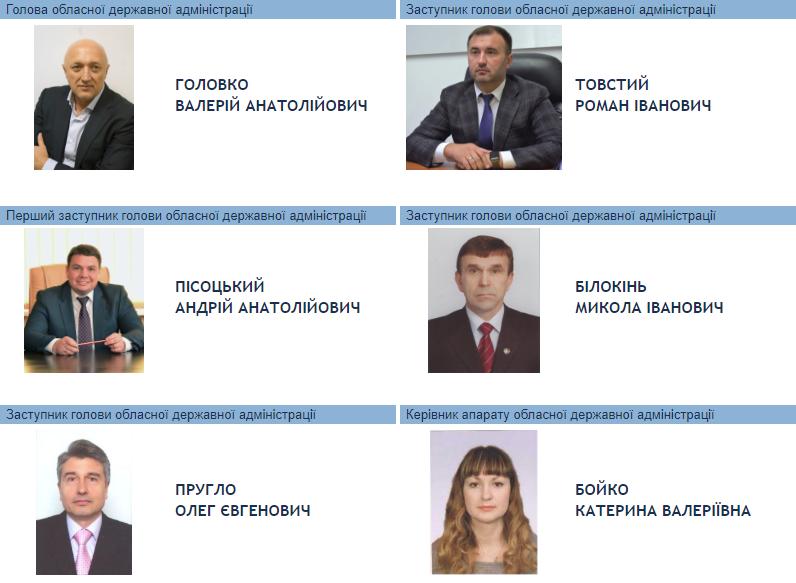 Керівництво Полтавської облдержадміністрації