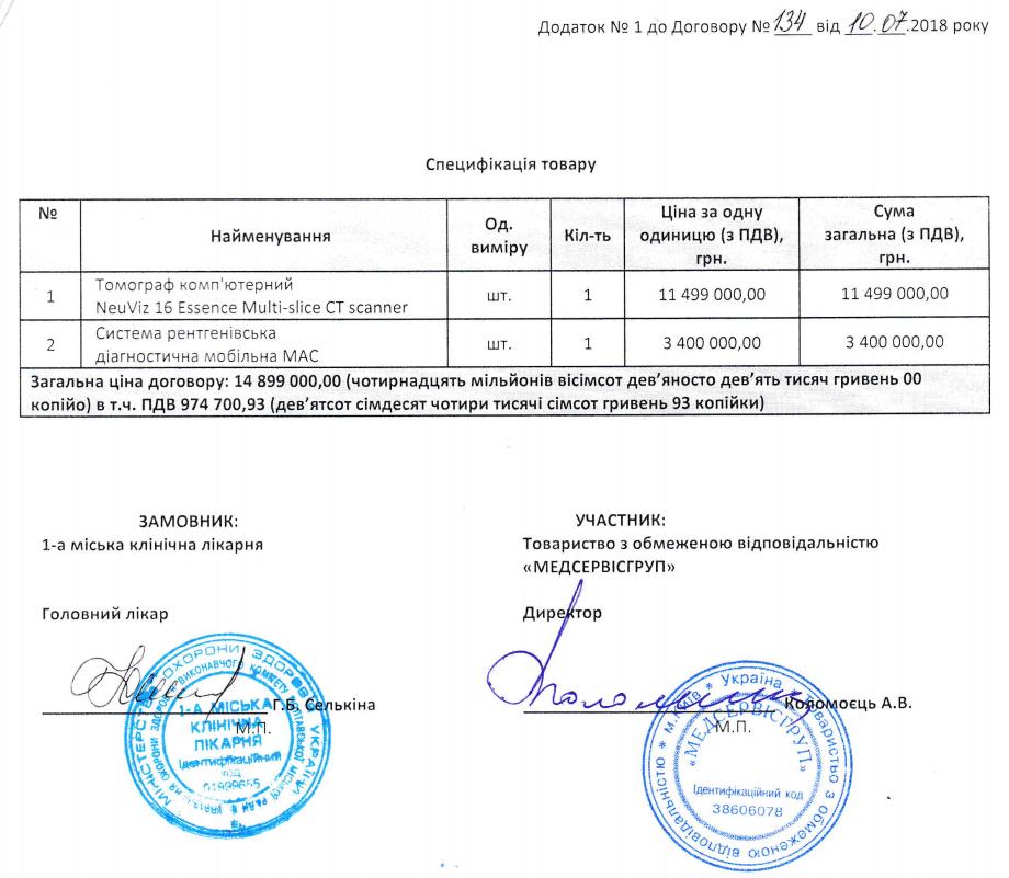 1-а міська лікарня Полтави купує комп ютерний томограф у ... 67fa51f76e787