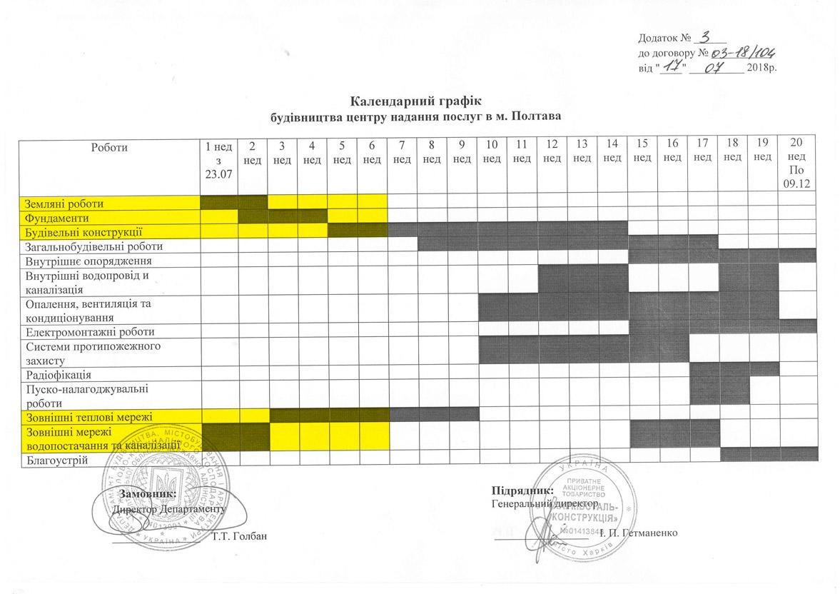 Календарний графік будівництва ЦНАПу