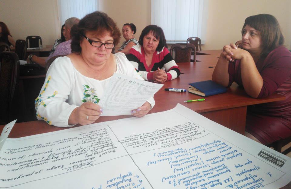 Визначення стратегічних напрямків розвитку громади