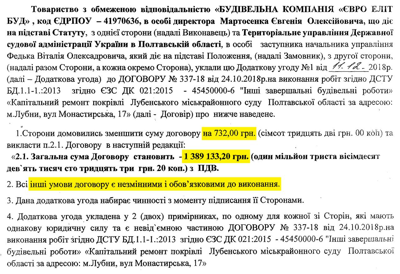 Зміни до договору від 11 грудня 2018 року