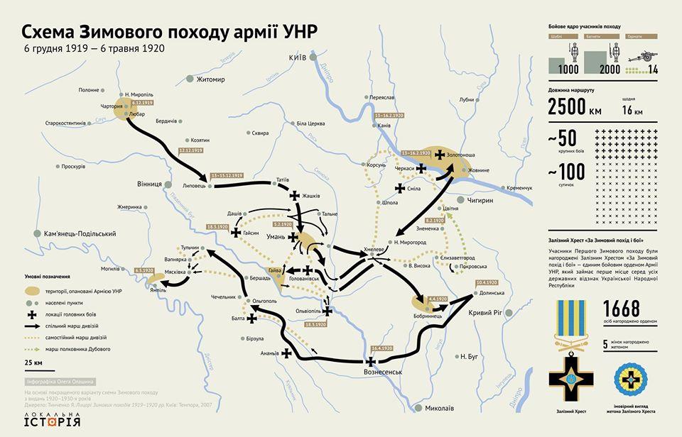 Схема 1-го Зимового походу армії УНР
