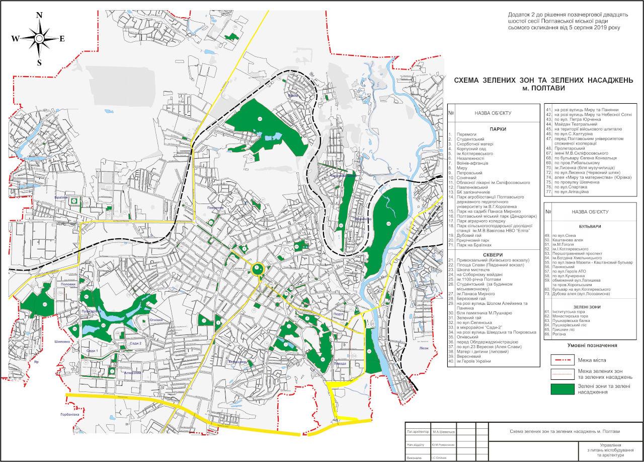 Зелені зони Полтави
