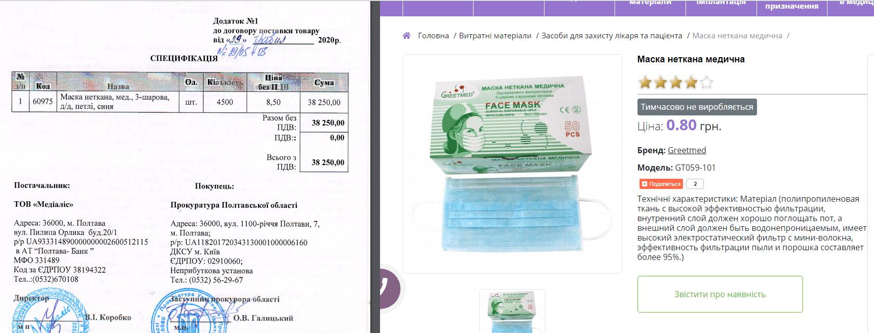 Договір та скріншот сайту «Віоли»