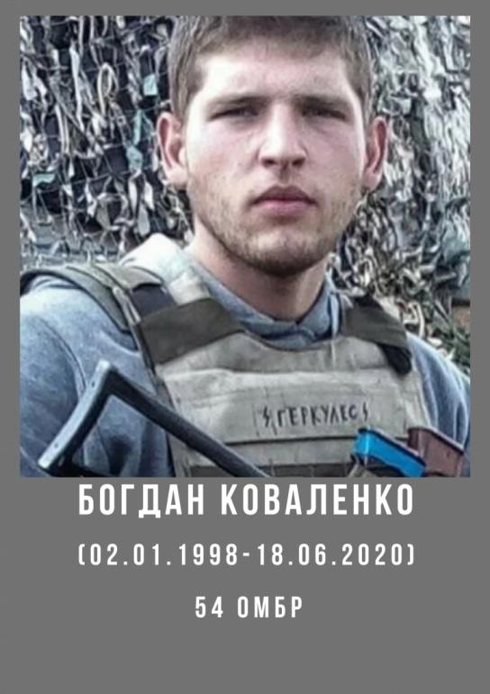 Богдан Коваленко