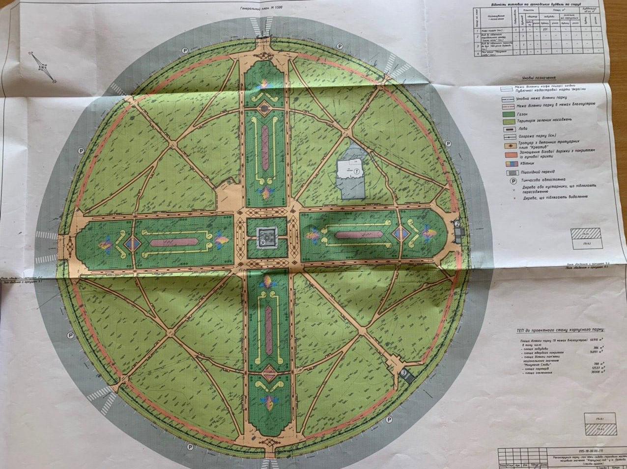 Генеральний план реконструкції парку Корпусний сад у Полтаві