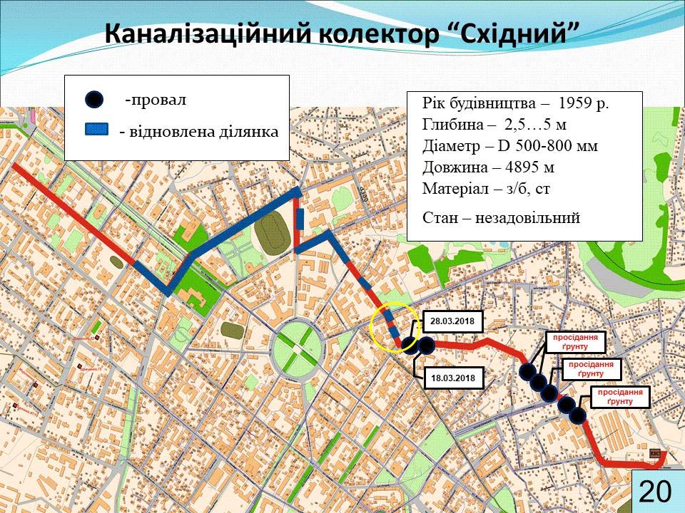 Схема колектора «Східний»