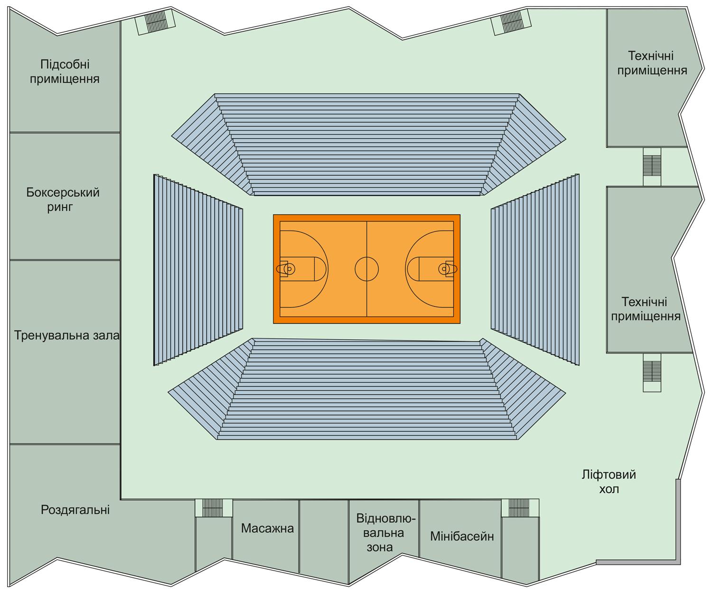 Перспективний план першого другого нового Палацу спорту у Полтаві