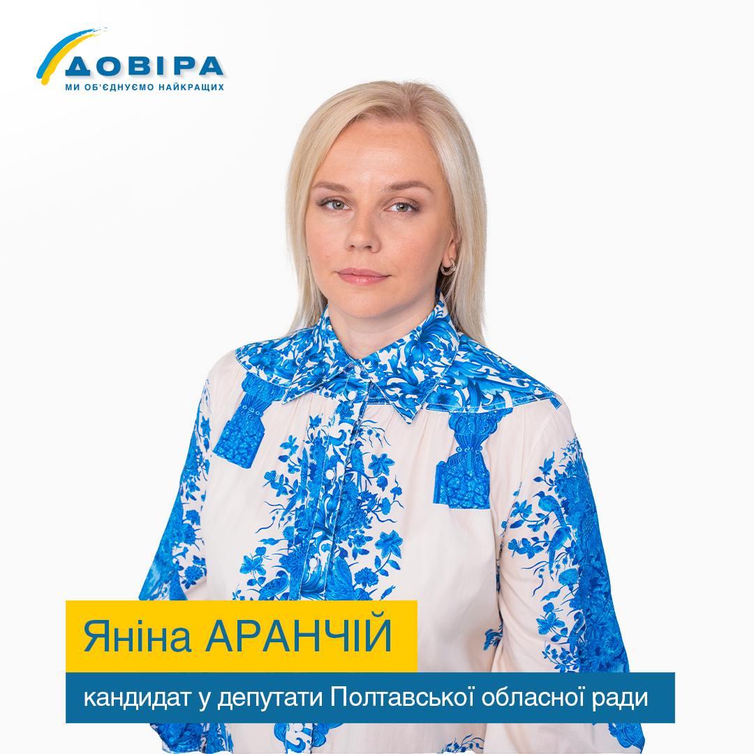 Яніна Аранчій