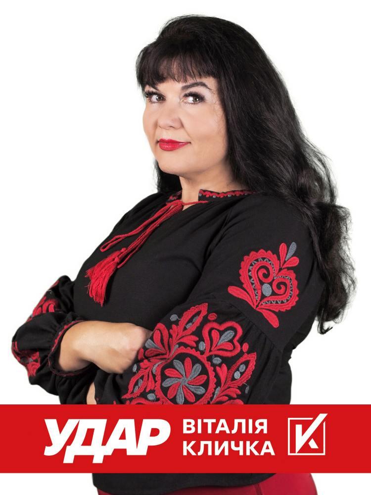Рубленко Ірина Федорівна