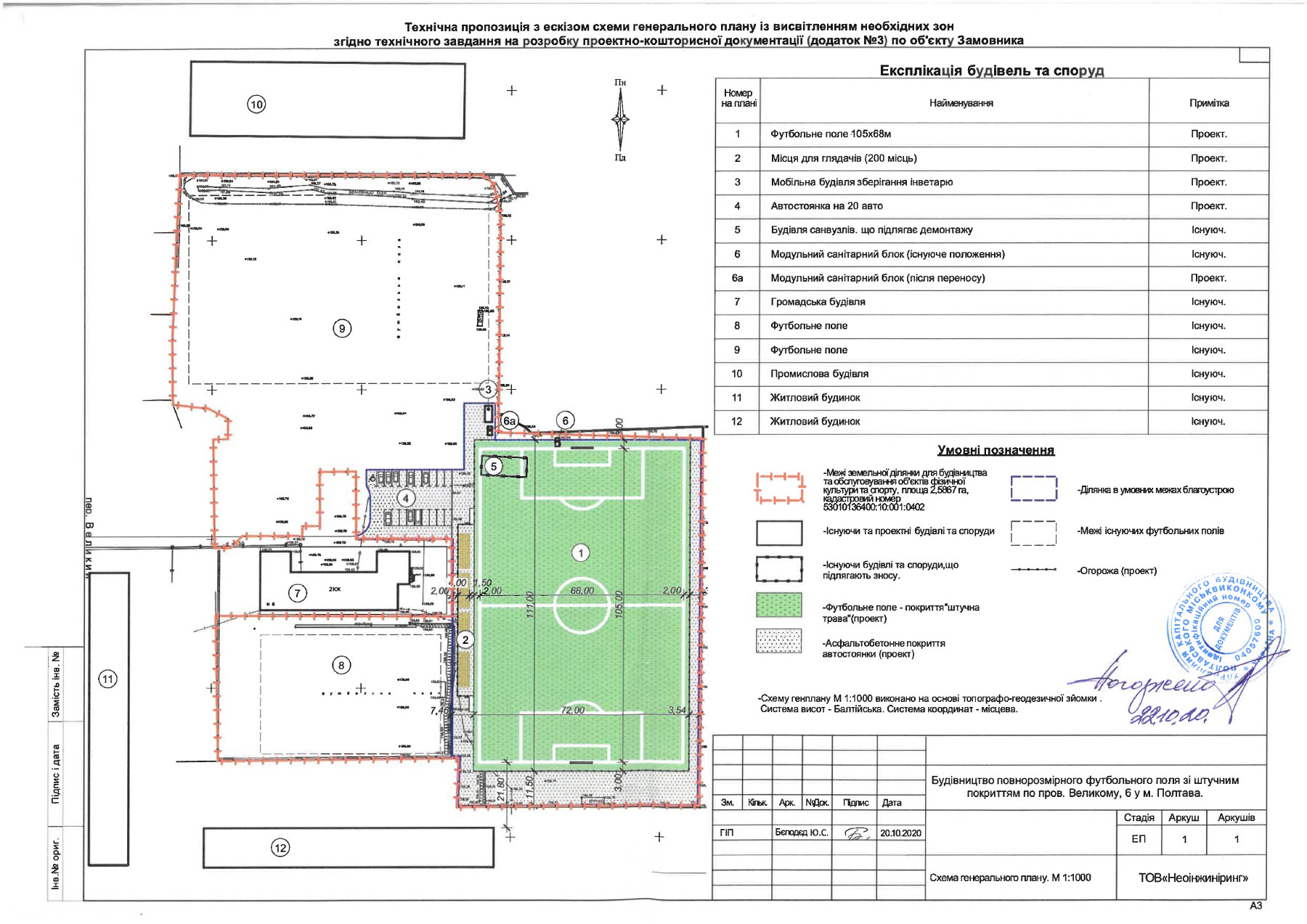 Технічна пропозиція ТОВ «Неоінжиніринг» з облаштування поля