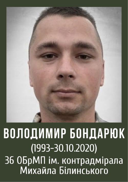 Володимир Бондарюк