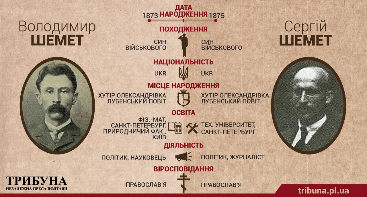 Інфографіка інтернет-видання «Трибуна»